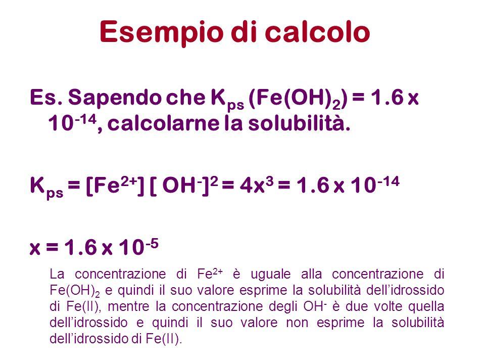 Esempio di calcolo Es. Sapendo che Kps (Fe(OH)2) = 1.6 x 10-14, calcolarne la solubilità. Kps = [Fe2+] [ OH-]2 = 4x3 = 1.6 x 10-14.